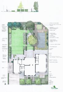 Tuinontwerp Son & Breugel, leef tuin