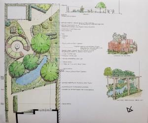 Bijzondere tuin in Chaam