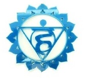 Keel chakra, het vijfde chakra