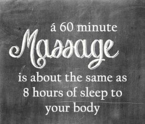 een massage van 60 minuten het zelfde effect heeft op je lichaam als 8 uur slaap
