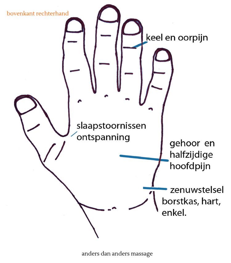 vingerpressuur bovenzijde rechterhand