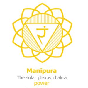 Mantra - solar plexus chakra