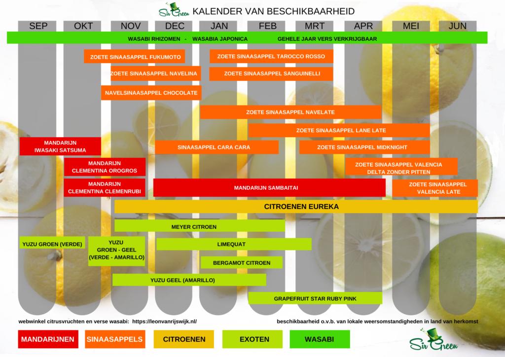 kalender van beschikbaarheid citrusvruchten + wasabi