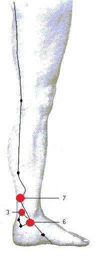 acupressuur nier meridiaan op enkel